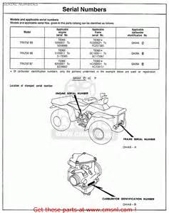 Honda Atv Vin Decoder Honda Trx250 Fourtrax 250 1987 H Usa Serial Numbers