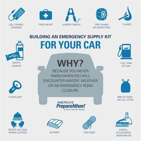Philosophy Winter Weather Survival Kit by Building An Emergency Winter Supply Kit For Your Car