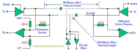 rs422 load resistor rs422 load resistor 28 images rs422 load resistor 28 images telebyte rs 422 haul modem