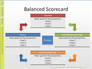 The Framework Of Ethics Mayr S Organizational Management Brand Strategy Scorecard Template