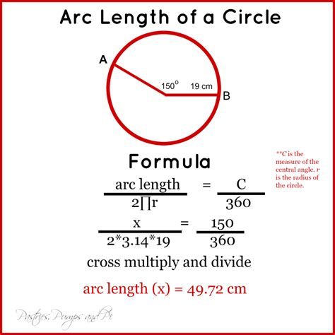 length of math tip of the day circle arc length pastries pumps and pi