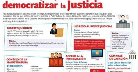 ley 5827 poder judicial declaraciones juradas reflexiones desde el derecho la reforma al poder judicial