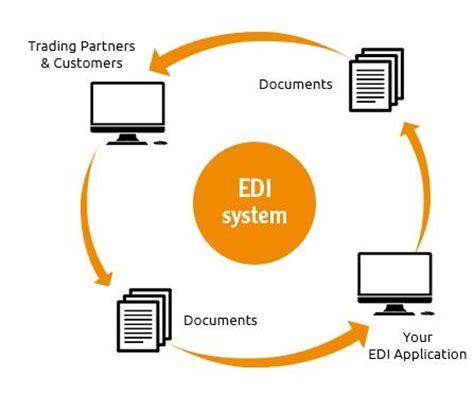 For Edi electronic data interchange cms website services