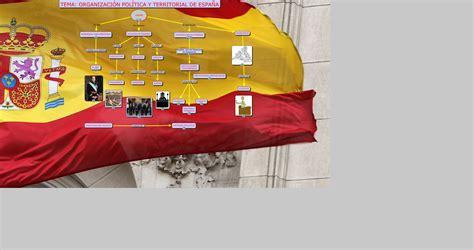 ÿþ21l 7i 2 1 l organizaci 211 n politica administrativa y social espa 209 a
