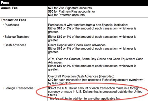 Bank Of America Letter Of Credit Fees The Top Credit Cards Without Foreign Transaction Fees The Points