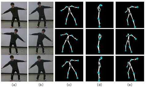 motion capture system sensors free text samba a real time motion