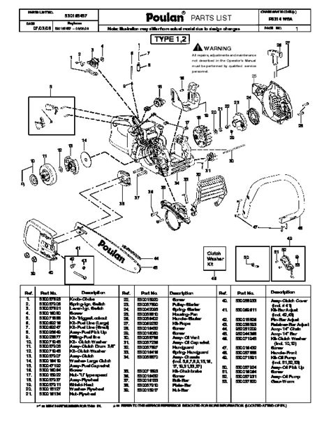 Poulan P3314 Wsa Chainsaw Parts List 2008