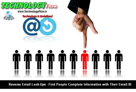 How To Search Person By Email Id Email Look Ups Find Complete Person Data With Email Id