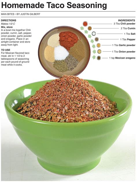 chili and taco seasoning recipe dishmaps