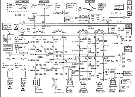 car stereo wiring diagram 2005 chevy tahoe wiring diagrams