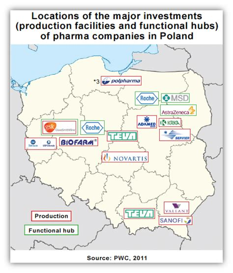 Pharmaceutical Market And Healthcare Services In Poland | location of the major investments production facilities
