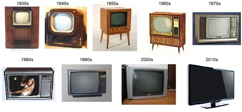 what year was color tv invented a television history bloglet
