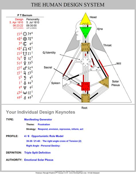 Human Design Uk Free Chart | love your human design 187 incarnation cross of tension