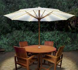 Outdoor Patio Set With Umbrella Patio Umbrellas Park Patio Furniture