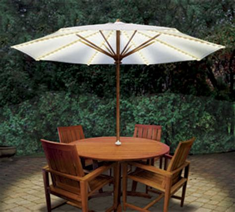 Patio Furniture Umbrellas Patio Umbrellas Park Patio Furniture