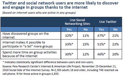 d inition si e social zelist 187 archive 187 utilizatorii de sunt