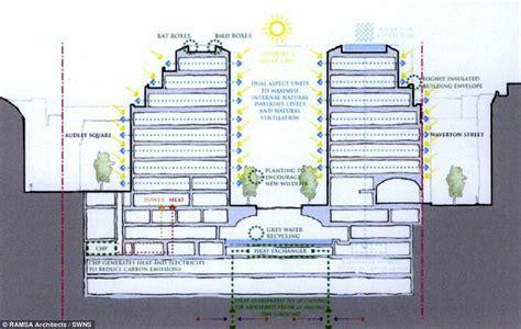 Single Story Mansion Floor Plans businessman john caudwell unveils plans to transform car