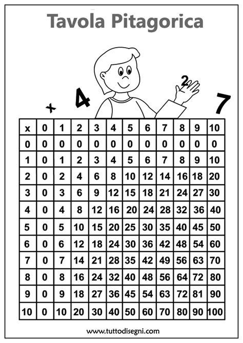 tavola pitagorica scuola primaria tavola pitagorica per bambini tuttodisegni