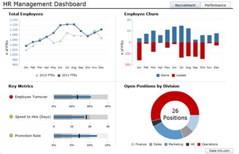 sle human resources kpi hr management pdf library