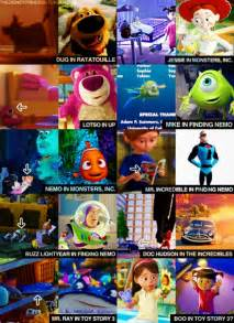 characters in other disney movies