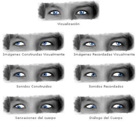 imagenes de ojos en blanco 191 por qu 233 los adolescentes ponen los ojos en blanco