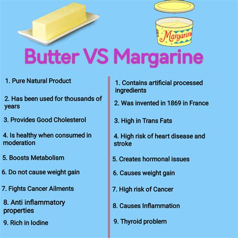is margarine bad for you can it give you heart strokes