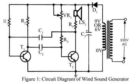 wind turbine generator schematic wind get free image