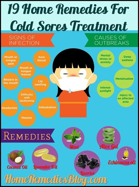 19 proven home remedies for cold sores treatment that