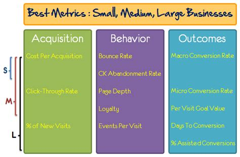 business metrics template empowering analysis ninjas 12 signs to identify a data