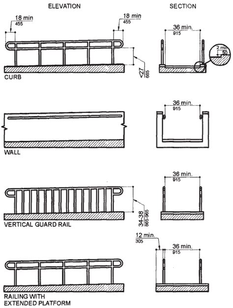 Ada Requirements For Handrails 2007 Florida Building Code Building Residential