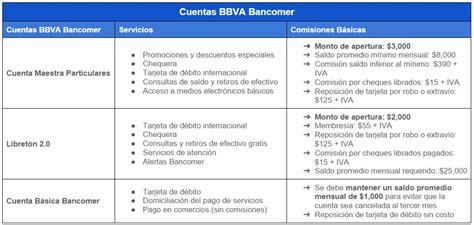banco santander mx comparativa bancos bbva bancomer santander y banamex