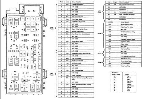 2004 mazda 3 fuse box diagram 29 wiring diagram images