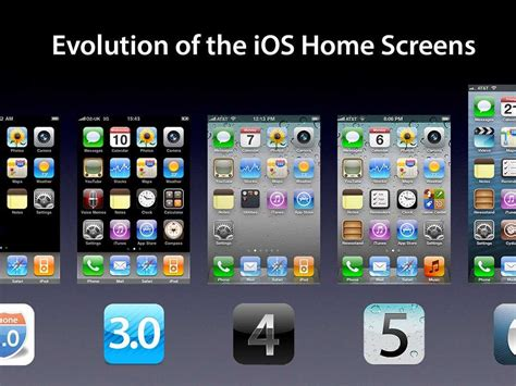 iphone home screen evolution business insider