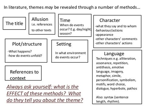 themes and techniques used in macbeth frankenstein and macbeth
