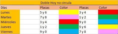 calendario de hoy no circula doble activan doble hoy no circula por contingencia en valle de