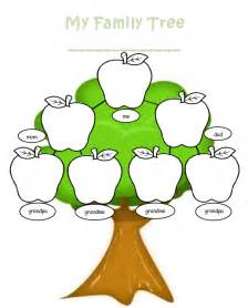 family tree template for kindergarten welcome to the kindergarten class family tree