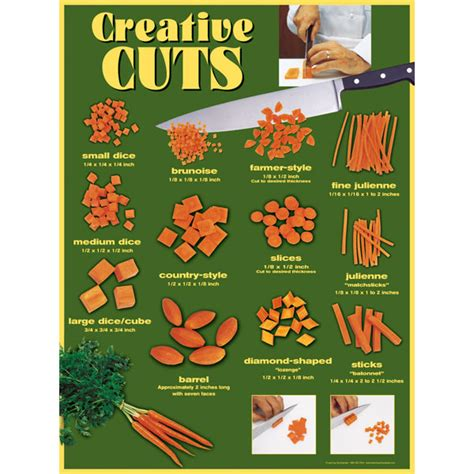knife safety skills poster cooking with kids by debbie madson tpt knife cuts poster