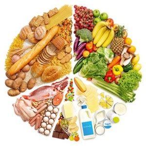 alimentazione calorie alimentazione bilanciata prevenzione assicurata emicenter