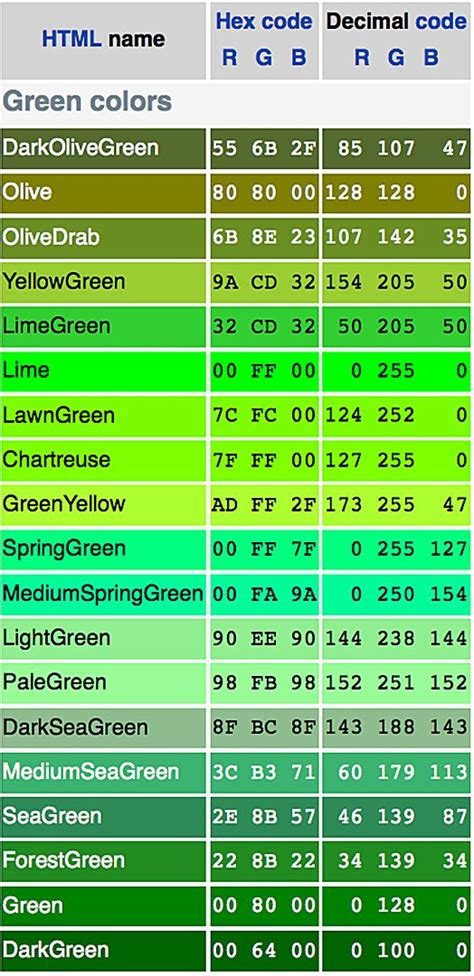 green color code html green colors html colors colors are displayed