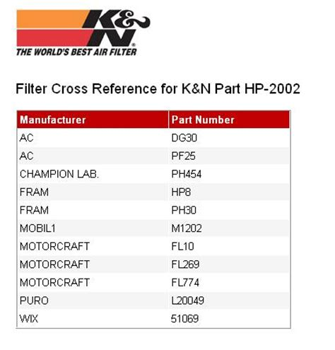 oil filter cross reference related keywords oil filter