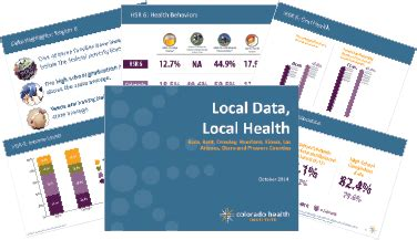 local data, local health | colorado health institute
