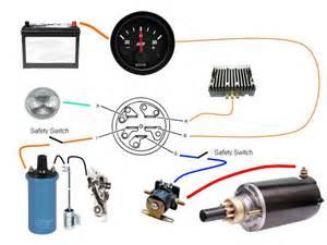 indak key switch wiring diagram get free image about