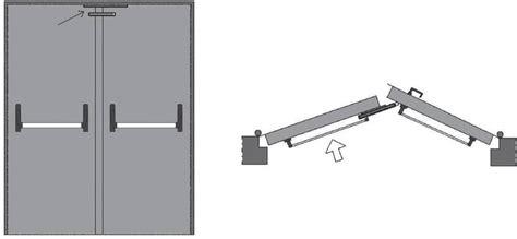 porte antipanico misure maniglioni antipanico brevettato porte tagliafuoco