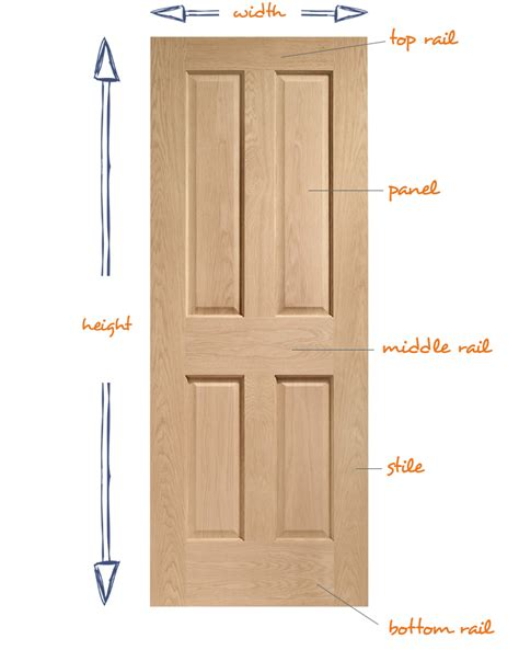 Door Sizes Door Size Conversion Chart Faq Leader Doors