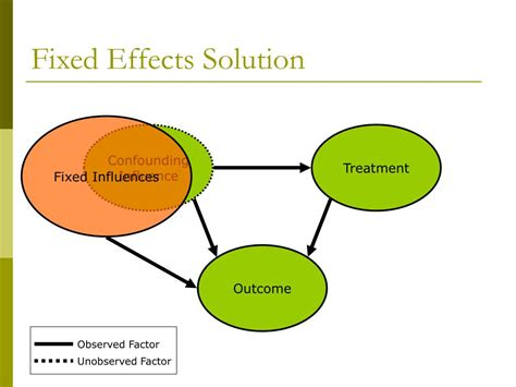 nested design fixed effect ppt estimating causal effects using experimental and
