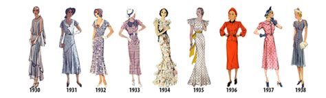 fashion illustration timeline s fashion history outlined in illustrated timeline from 1784 1970