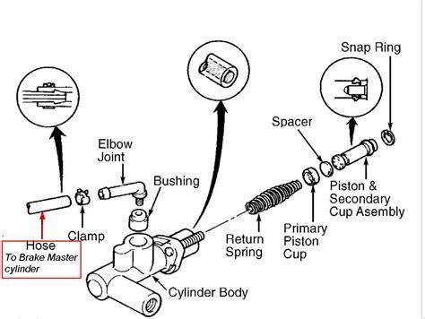 mazda 5 clutch problems i a buddy with a mazda 626 manual transmission