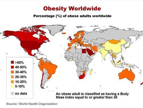 weight management statistics welcome to memespp