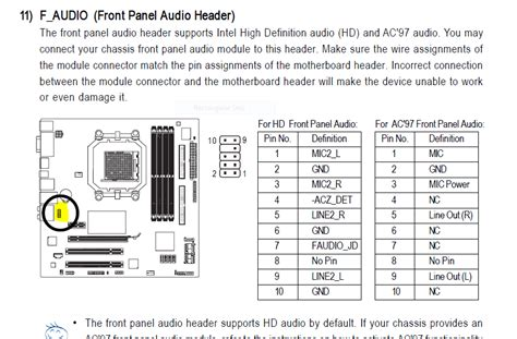 Gigabyte F Audio by Front Audio Issue F Audio Port Query Solved