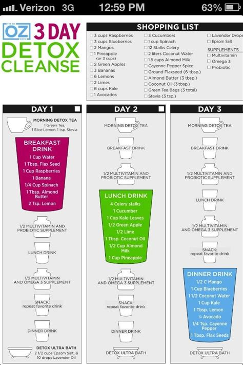 How To Do A 10 Day Detox by Dr Oz S 3 Day Detox Cleanse Healthy